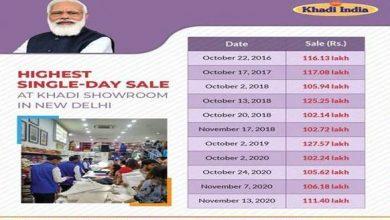"Photo of Manifold Rise in Khadi Sales following PM's Push through ""Mann ki Baat"""